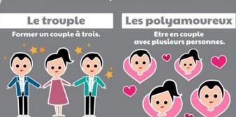 Les Français en 2013: amour, sexe, rencontre